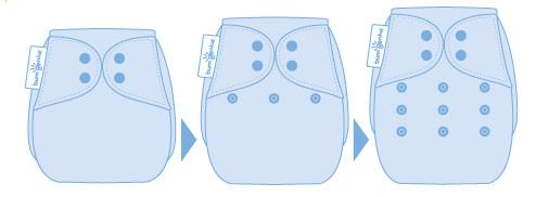 Nastavitev velikost pralne plenice s sprednjimi pritiskači
